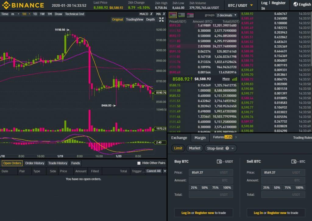 binance trading screen advanced view