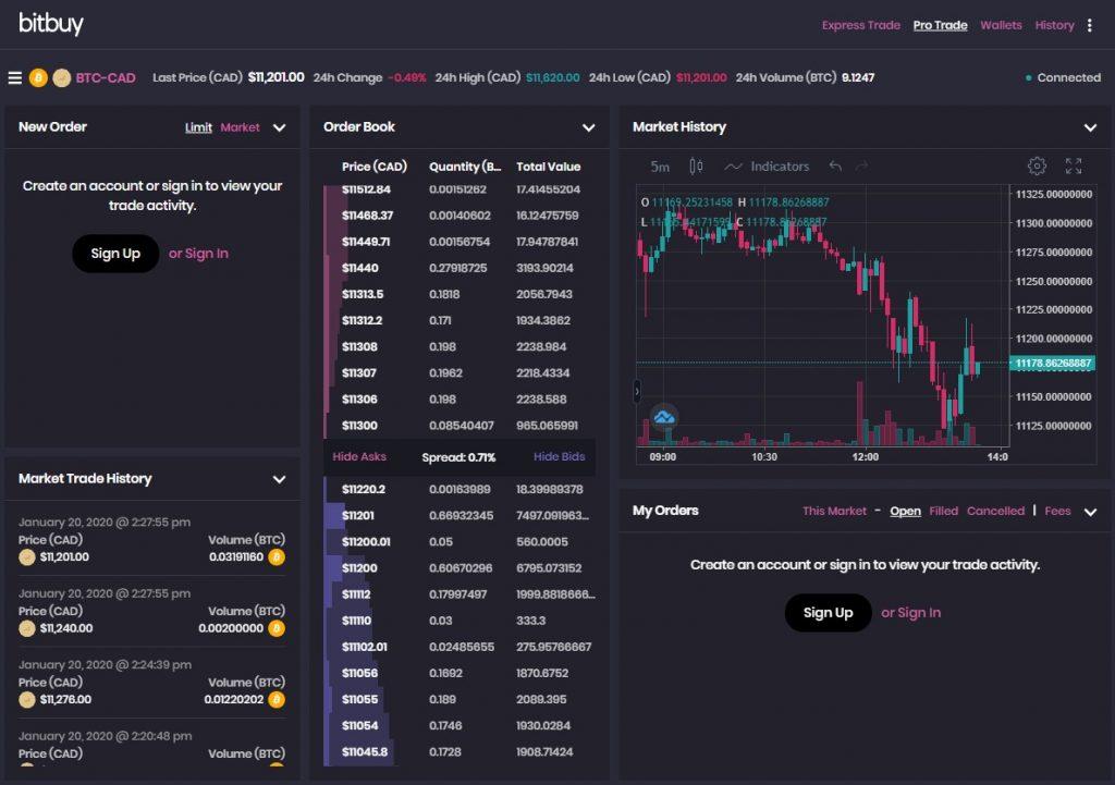 bitbuy crypto trading screen