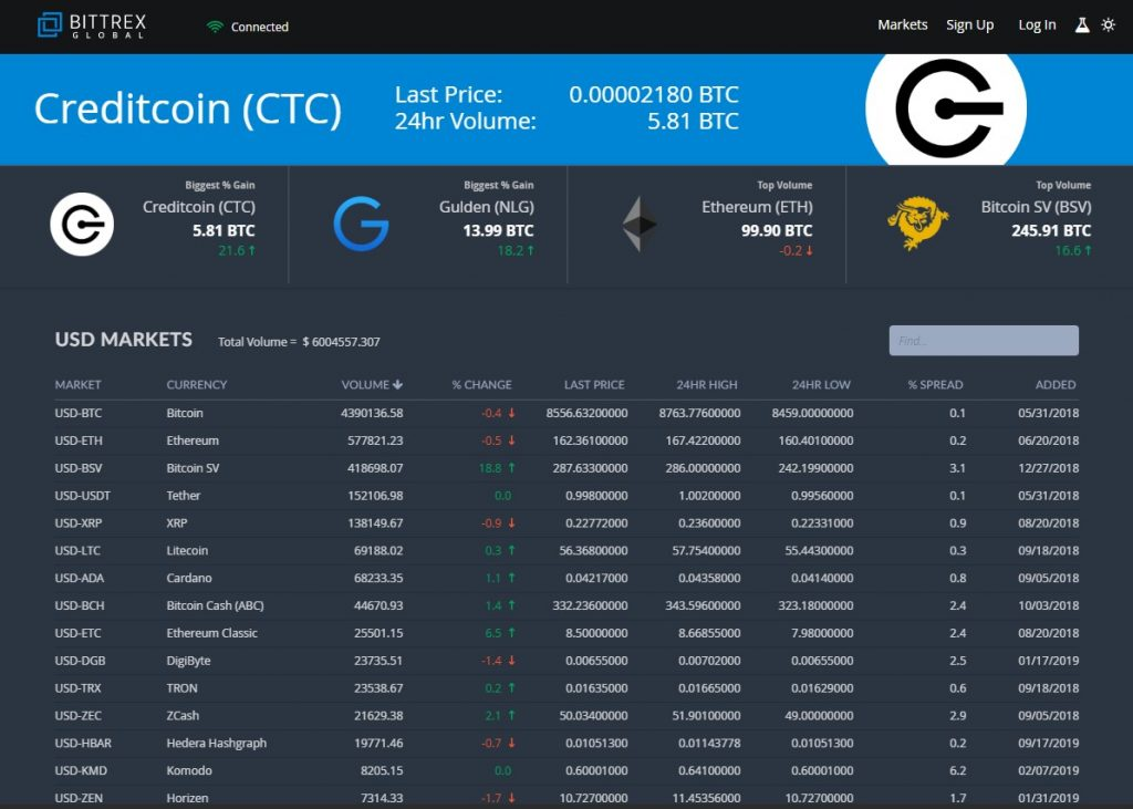 bittrex cryptocurrency trading screen